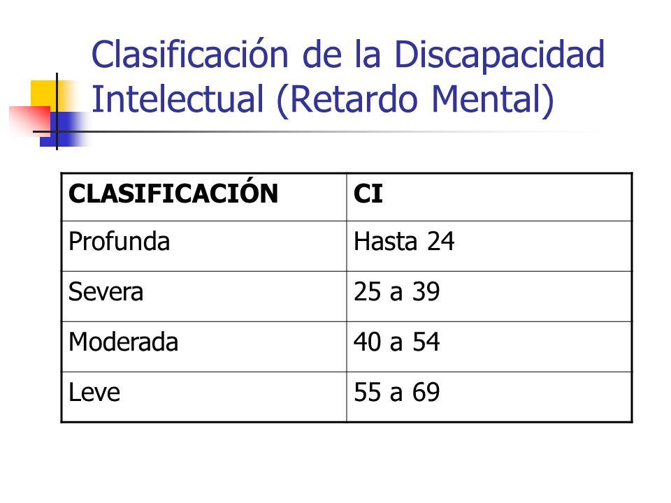 Clasificación de la Discapacidad Intelectual (Retardo Mental) CLASIFICACIÓNCI ProfundaHasta 24 Severa25 a 39 Moderada40 a 54 Leve55 a 69