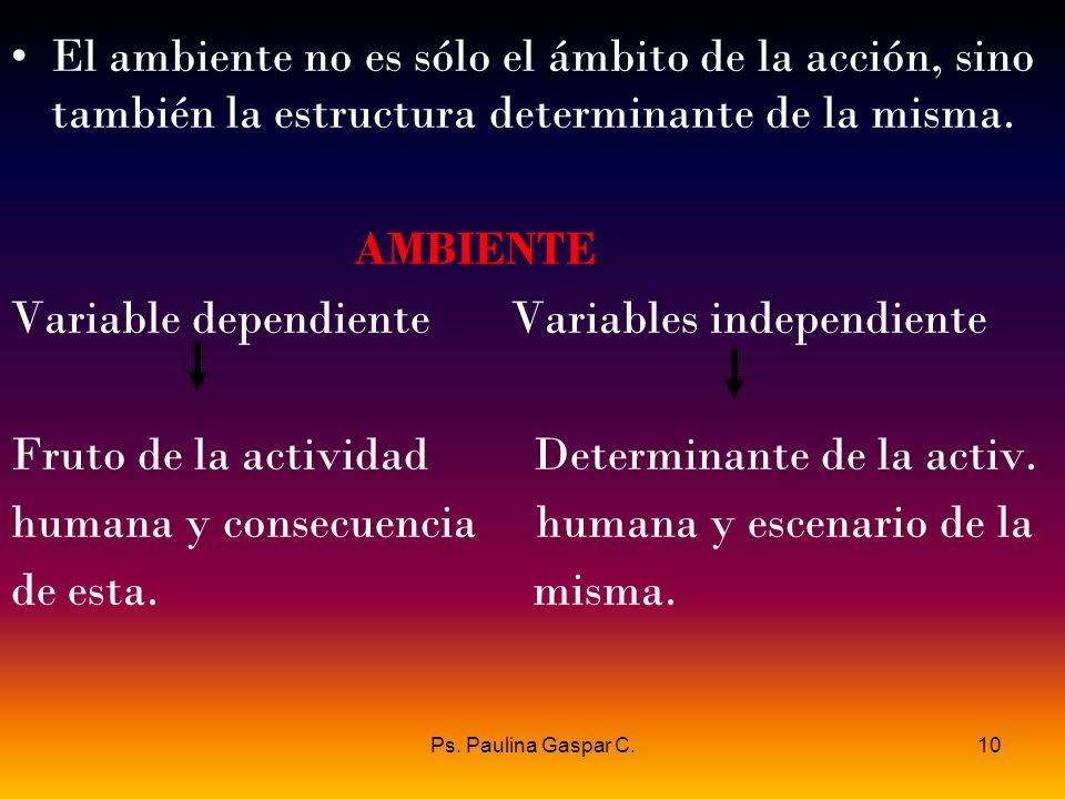 Ps. Paulina Gaspar C.10 El ambiente no es sólo el ámbito de la acción, sino también la estructura determinante de la misma. AMBIENTE Variable dependie