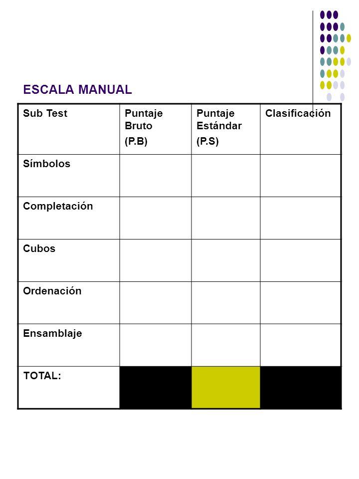 ESCALA MANUAL Sub TestPuntaje Bruto (P.B) Puntaje Estándar (P.S) Clasificación Símbolos Completación Cubos Ordenación Ensamblaje TOTAL: