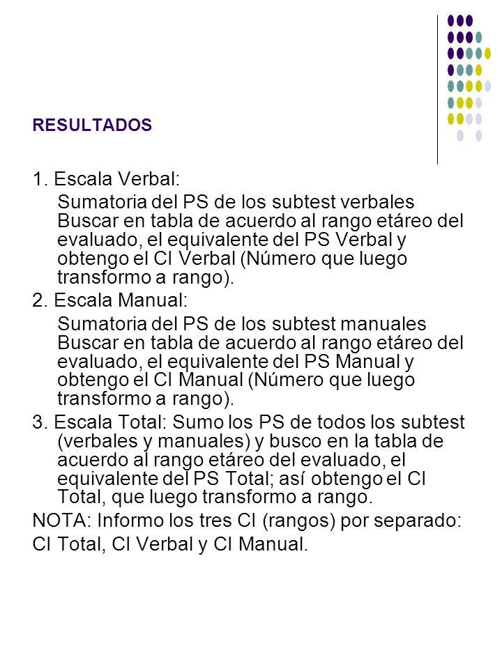 RESULTADOS 1. Escala Verbal: Sumatoria del PS de los subtest verbales Buscar en tabla de acuerdo al rango etáreo del evaluado, el equivalente del PS V