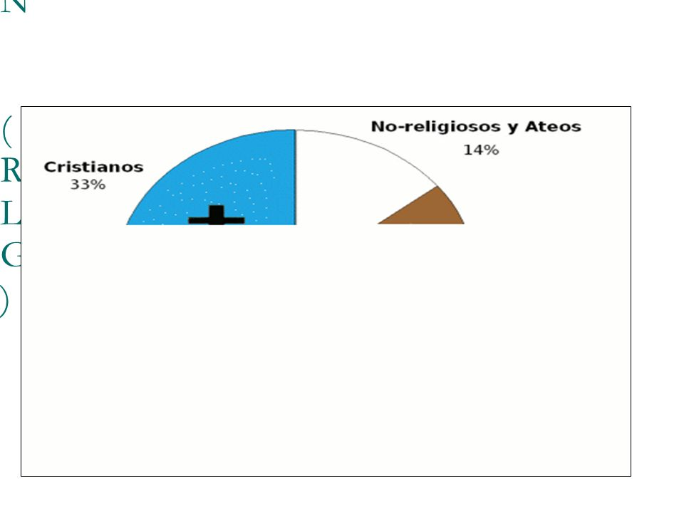 23/03/0923/03/09 - RELIGION (RLG) - RELIGION (RLG)