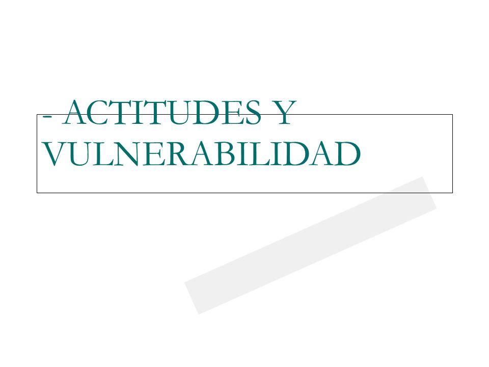23/03/0923/03/09 - ACTITUDES Y VULNERABILIDAD