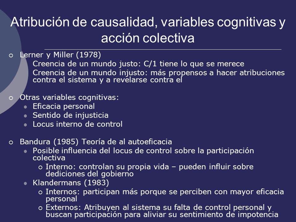 Atribución de causalidad, variables cognitivas y acción colectiva Lerner y Miller (1978) Creencia de un mundo justo: C/1 tiene lo que se merece Creenc