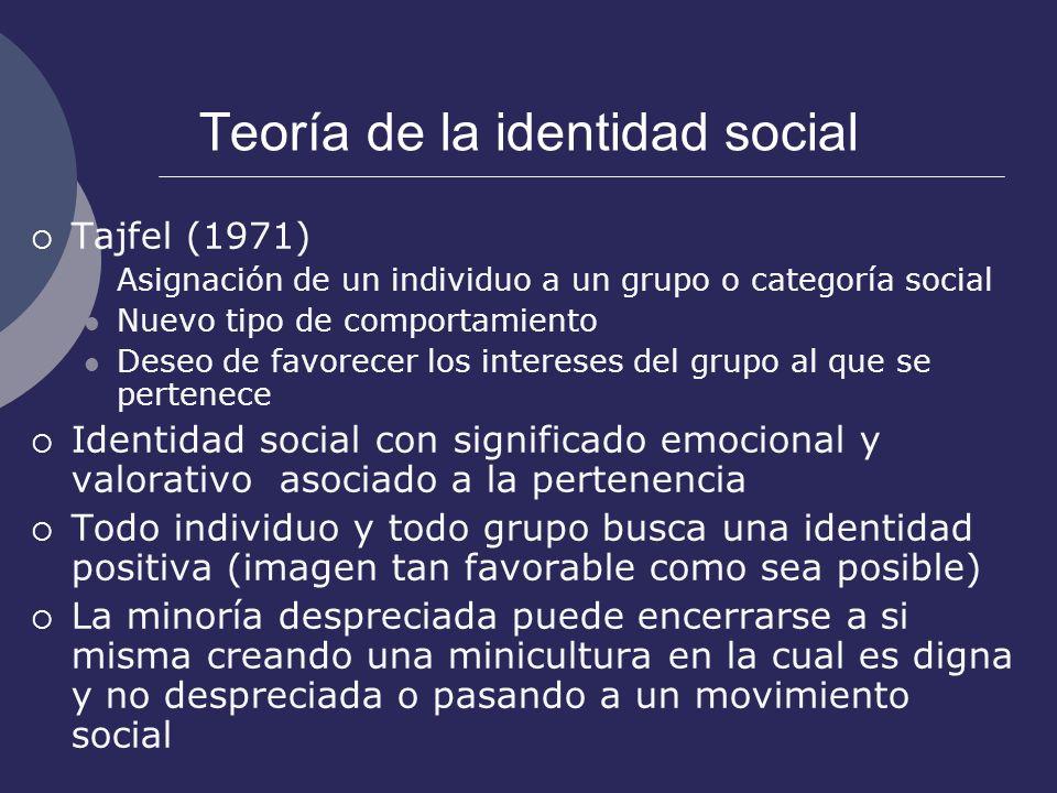 Teoría de la identidad social Tajfel (1971) Asignación de un individuo a un grupo o categoría social Nuevo tipo de comportamiento Deseo de favorecer l