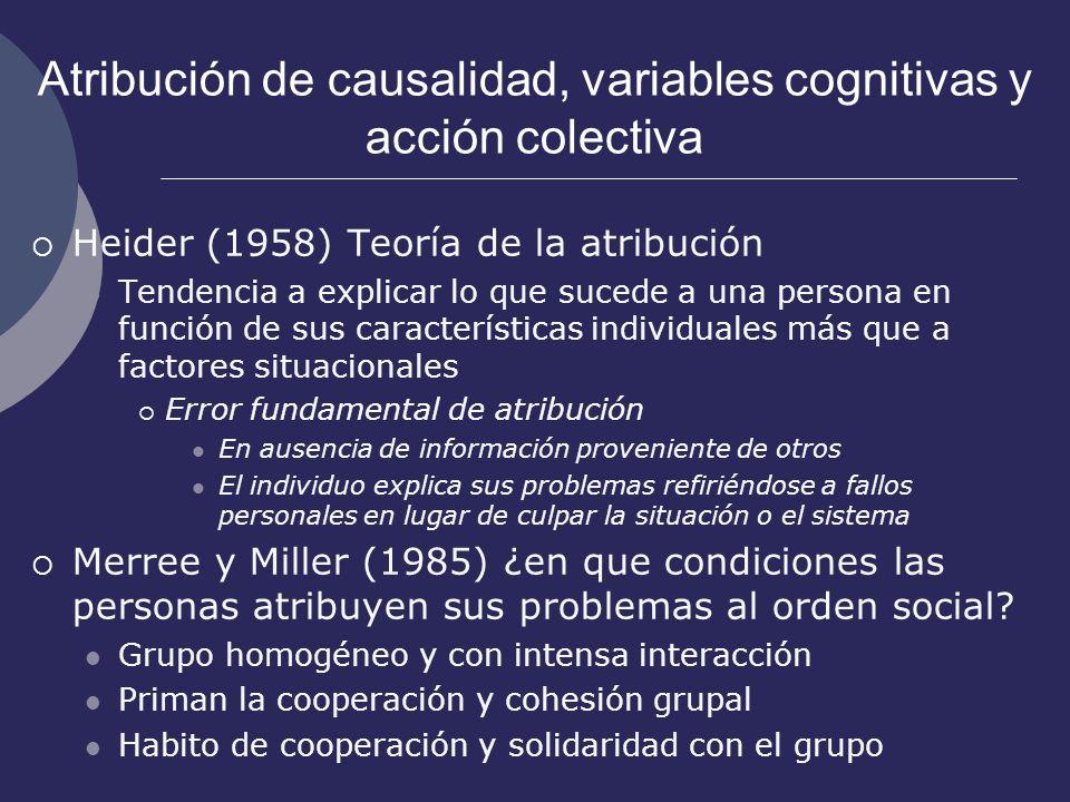 Atribución de causalidad, variables cognitivas y acción colectiva Heider (1958) Teoría de la atribución Tendencia a explicar lo que sucede a una perso