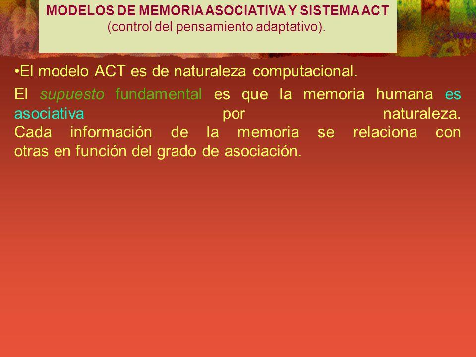 El modelo ACT es de naturaleza computacional. El supuesto fundamental es que la memoria humana es asociativa por naturaleza. Cada información de la me