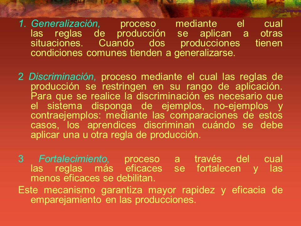 1.Generalización, proceso mediante el cual las reglas de producción se aplican a otras situaciones. Cuando dos producciones tienen condiciones comunes