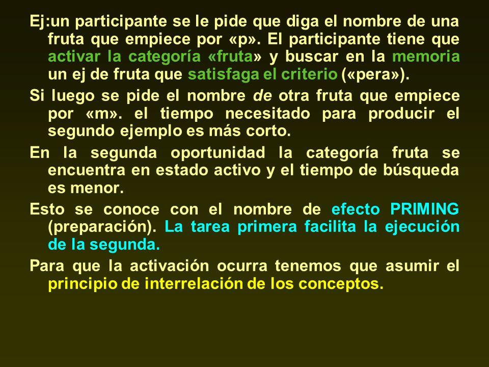 Diferencias entre conocimiento declarativo y procedimental El conocimiento declarativoConocimiento procedimental conocimiento acerca de las cosas representado en la memoria como una red interrelacionada de hechos en forma de proposiciones.