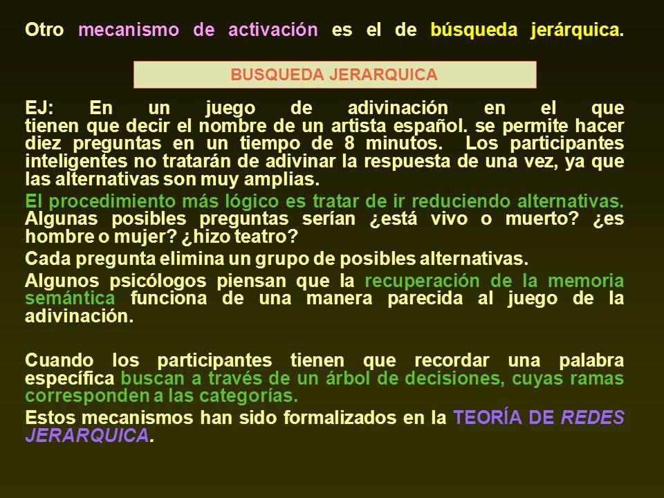 Otro mecanismo de activación es el de búsqueda jerárquica. EJ: En un juego de adivinación en el que tienen que decir el nombre de un artista español.