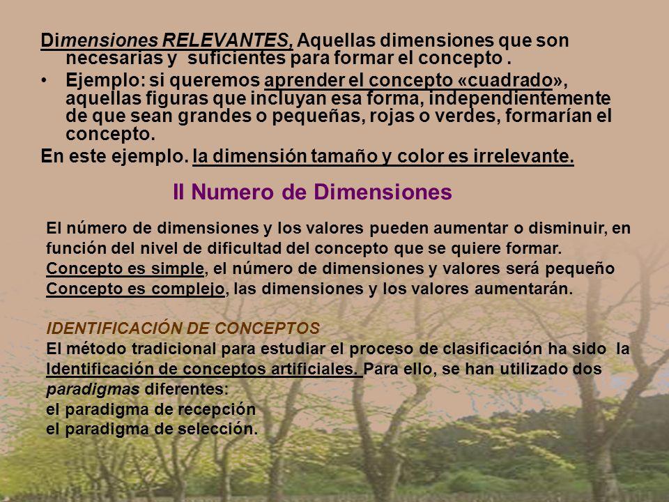 Dimensiones RELEVANTES, Aquellas dimensiones que son necesarias y suficientes para formar el concepto. Ejemplo: si queremos aprender el concepto «cuad