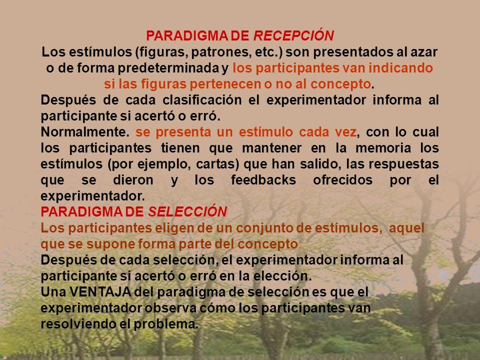 PARADIGMA DE RECEPCIÓN Los estímulos (figuras, patrones, etc.) son presentados al azar o de forma predeterminada y los participantes van indicando si