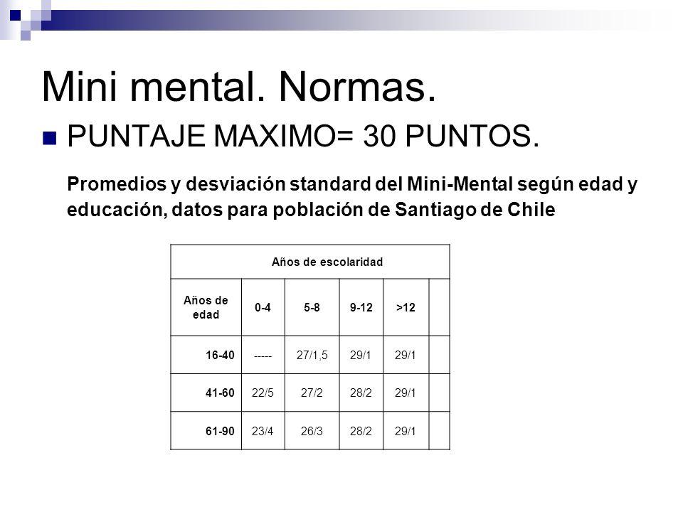 Mini mental. Normas. PUNTAJE MAXIMO= 30 PUNTOS. Promedios y desviación standard del Mini-Mental según edad y educación, datos para población de Santia