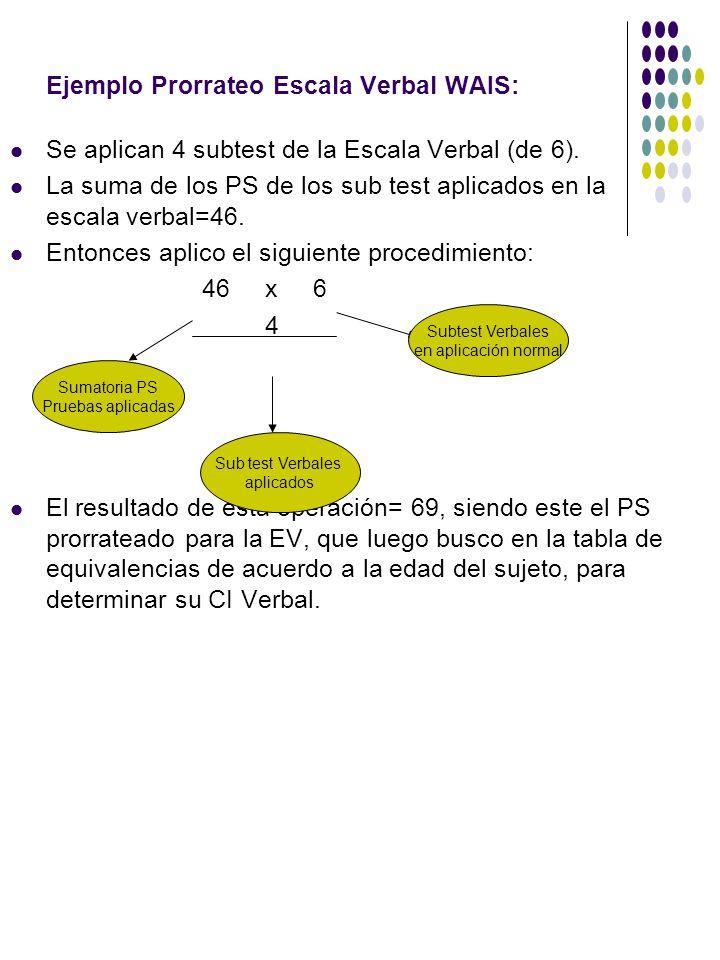 Ejemplo Prorrateo Escala Verbal WAIS: Se aplican 4 subtest de la Escala Verbal (de 6). La suma de los PS de los sub test aplicados en la escala verbal