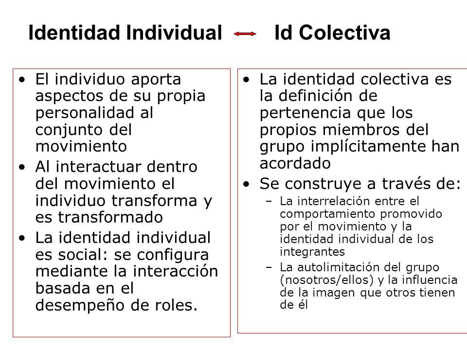 Identidad Individual Id Colectiva El individuo aporta aspectos de su propia personalidad al conjunto del movimiento Al interactuar dentro del movimien