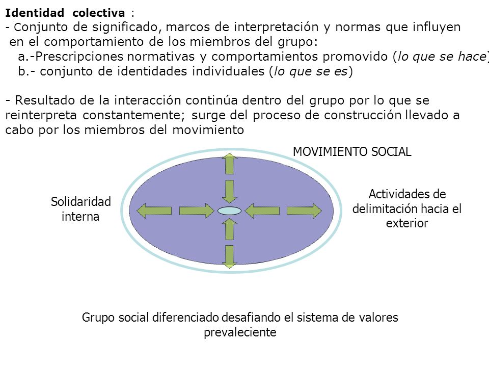 Identidad colectiva : - C onjunto de significado, marcos de interpretación y normas que influyen en el comportamiento de los miembros del grupo: a.-Prescripciones normativas y comportamientos promovido (lo que se hace) b.- conjunto de identidades individuales (lo que se es) - Resultado de la interacción continúa dentro del grupo por lo que se reinterpreta constantemente; surge del proceso de construcción llevado a cabo por los miembros del movimiento Solidaridad interna Grupo social diferenciado desafiando el sistema de valores prevaleciente Actividades de delimitación hacia el exterior MOVIMIENTO SOCIAL