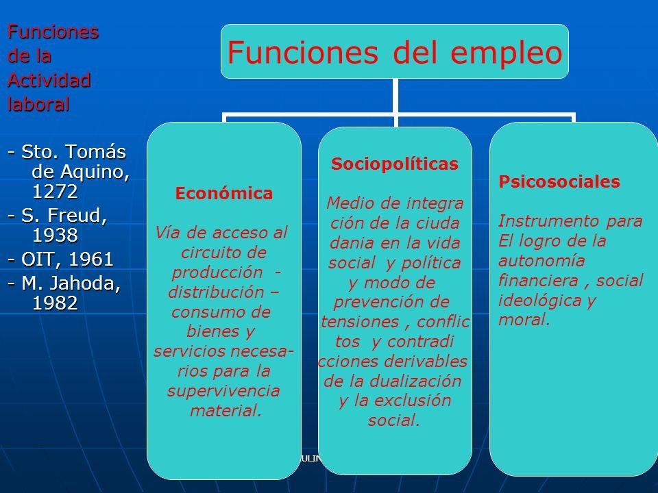 10 Funciones de la Actividadlaboral - Sto. Tomás de Aquino, 1272 - S. Freud, 1938 - OIT, 1961 - M. Jahoda, 1982 Funciones del empleo Económica Vía de