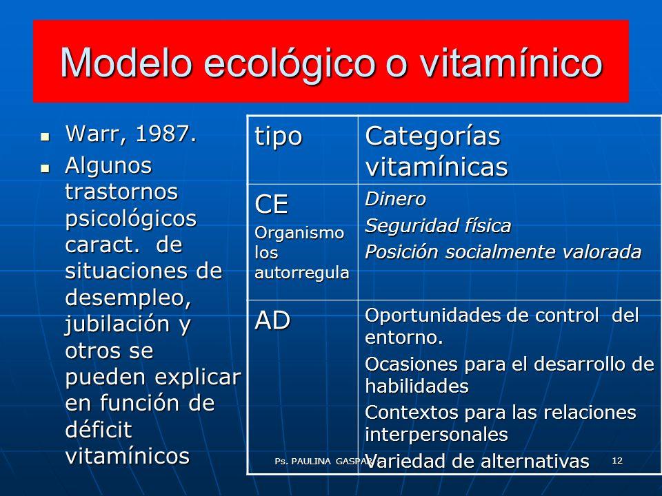 Ps. PAULINA GASPAR C. 12 Modelo ecológico o vitamínico Warr, 1987. Warr, 1987. Algunos trastornos psicológicos caract. de situaciones de desempleo, ju