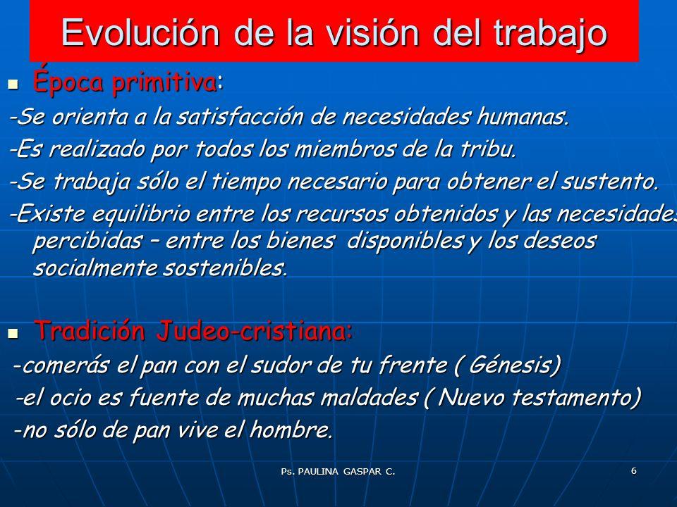 6 Evolución de la visión del trabajo Época primitiva: Época primitiva: -Se orienta a la satisfacción de necesidades humanas. -Es realizado por todos l