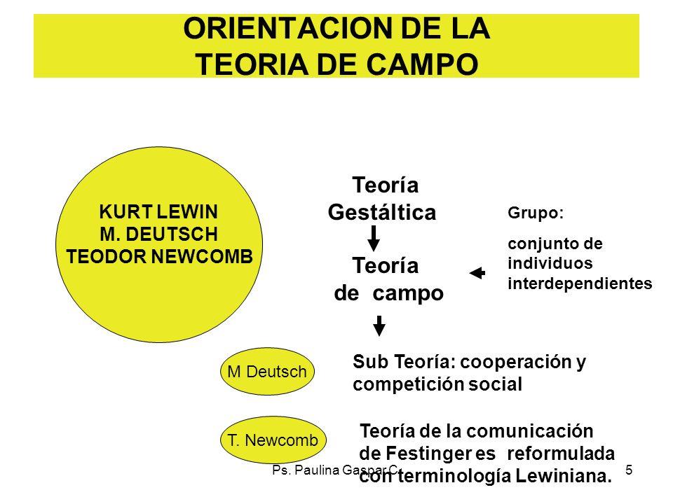 Ps. Paulina Gaspar C.5 ORIENTACION DE LA TEORIA DE CAMPO KURT LEWIN M. DEUTSCH TEODOR NEWCOMB Teoría Gestáltica Teoría de campo Grupo: conjunto de ind