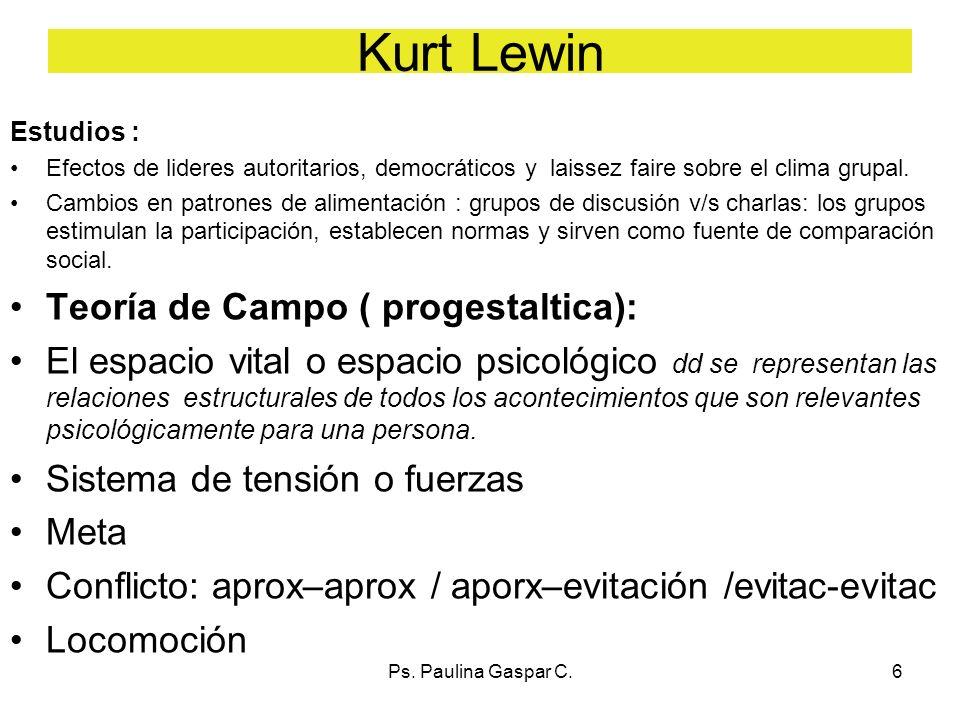 Ps. Paulina Gaspar C.6 Kurt Lewin Estudios : Efectos de lideres autoritarios, democráticos y laissez faire sobre el clima grupal. Cambios en patrones