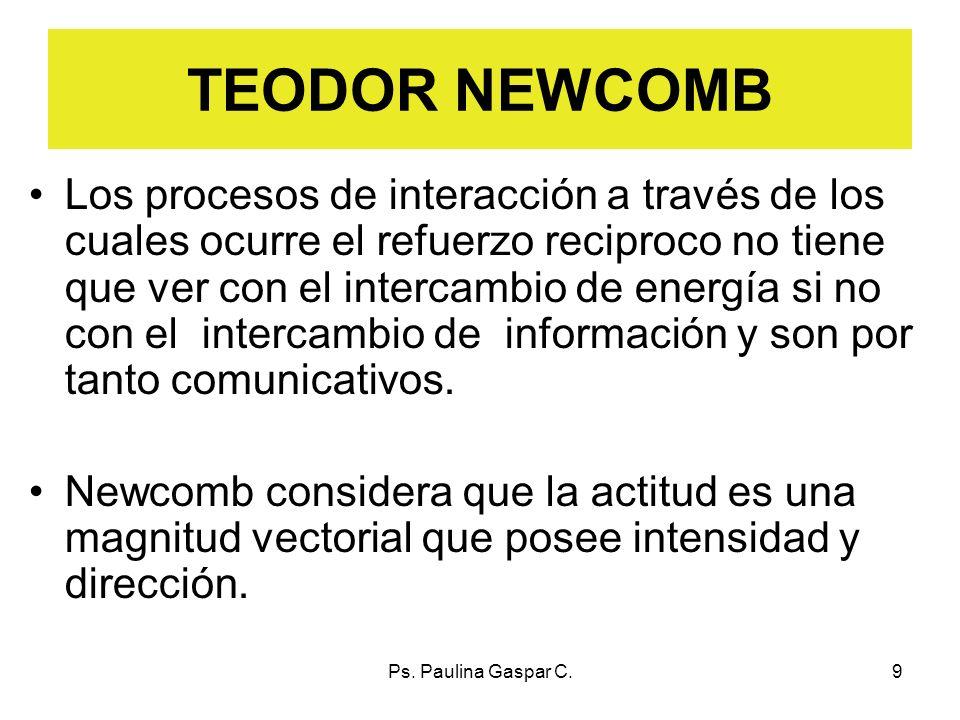 Ps. Paulina Gaspar C.9 TEODOR NEWCOMB Los procesos de interacción a través de los cuales ocurre el refuerzo reciproco no tiene que ver con el intercam