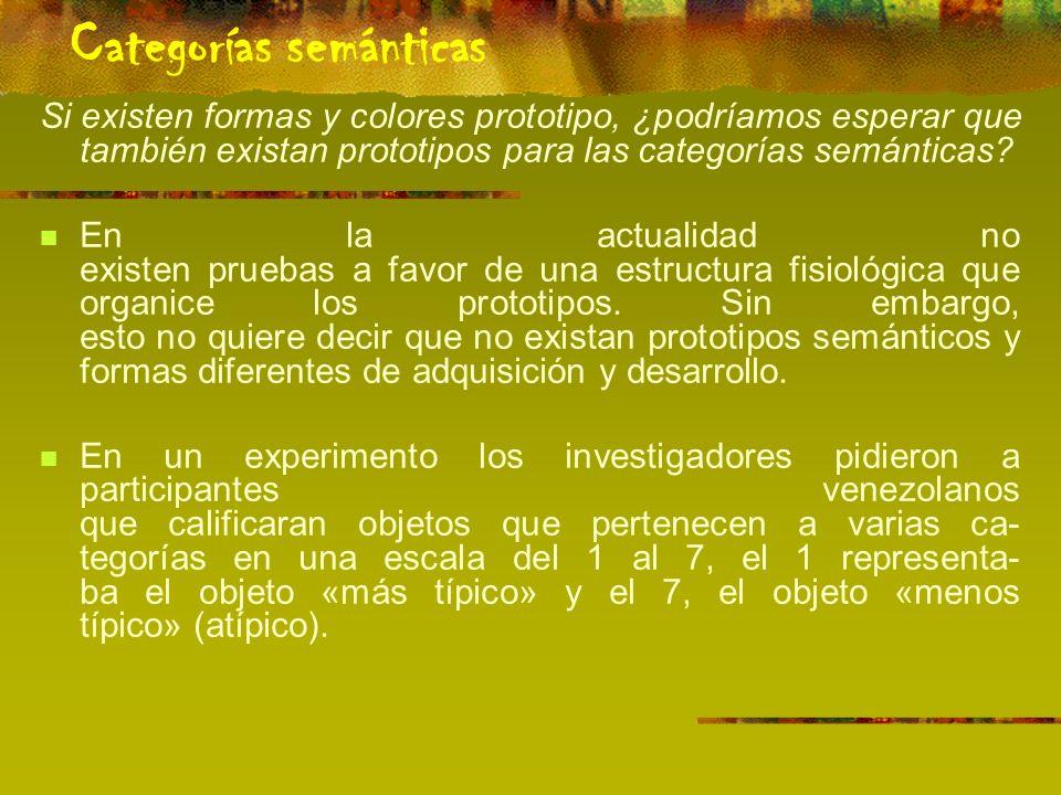 En la categoría «animal» los 5 ejemplos más típicos fueron Perro, Gato, León Tigre Elefante.