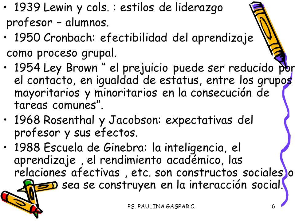 PS. PAULINA GASPAR C.6 1939 Lewin y cols. : estilos de liderazgo profesor – alumnos. 1950 Cronbach: efectibilidad del aprendizaje como proceso grupal.