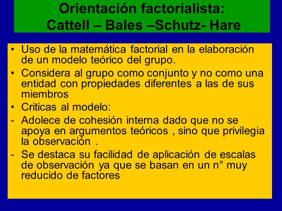 Orientación factorialista: Cattell – Bales –Schutz- Hare Uso de la matemática factorial en la elaboración de un modelo teórico del grupo. Considera al
