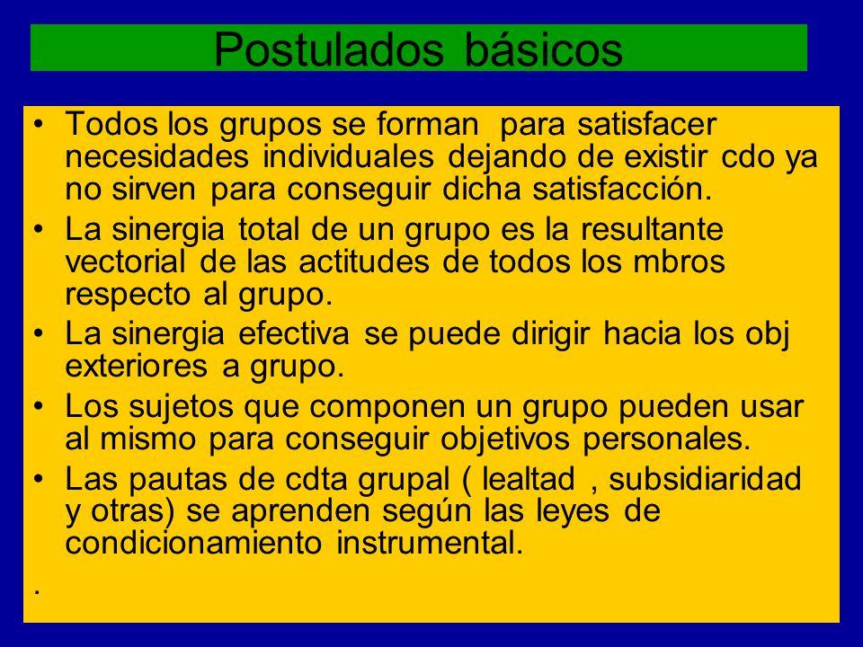 Postulados básicos Todos los grupos se forman para satisfacer necesidades individuales dejando de existir cdo ya no sirven para conseguir dicha satisf