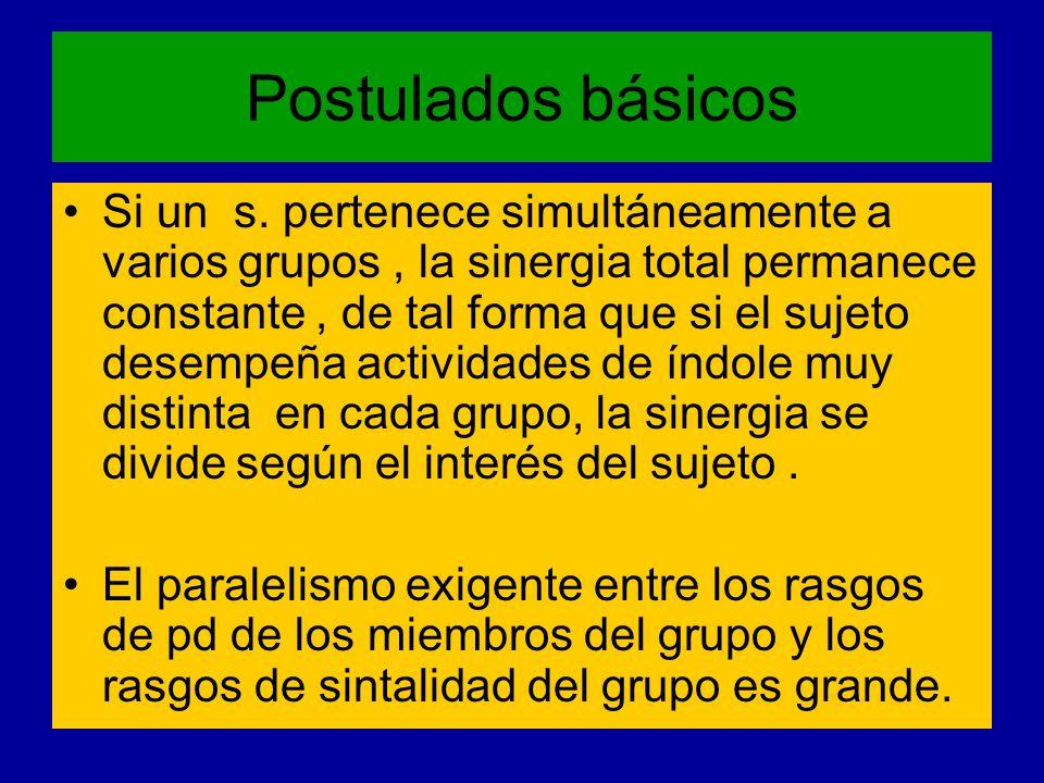 Postulados básicos Si un s. pertenece simultáneamente a varios grupos, la sinergia total permanece constante, de tal forma que si el sujeto desempeña