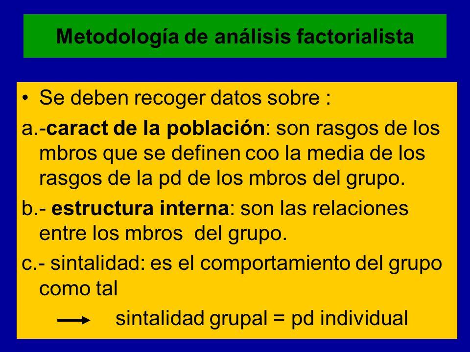 Teoría de la sintalidad Cattel plantea que existe un factor general de inteligencia de grupo + 3 factores pertenecientes al área de integración grupal + factor dinámico de agresividad grupal.