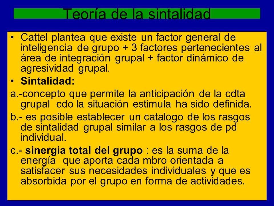 Teoría de la sintalidad Cattel plantea que existe un factor general de inteligencia de grupo + 3 factores pertenecientes al área de integración grupal
