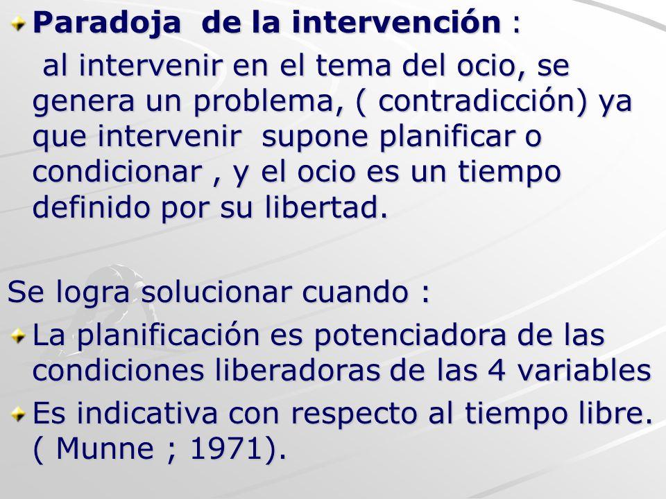Paradoja de la intervención : al intervenir en el tema del ocio, se genera un problema, ( contradicción) ya que intervenir supone planificar o condici