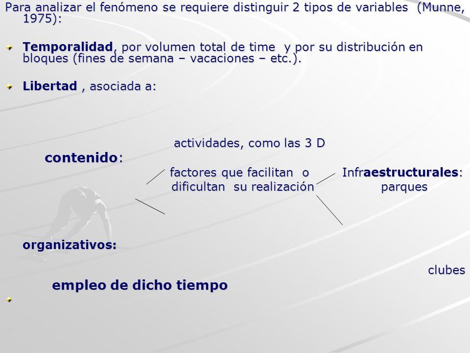 Para analizar el fenómeno se requiere distinguir 2 tipos de variables (Munne, 1975): Temporalidad, por volumen total de time y por su distribución en