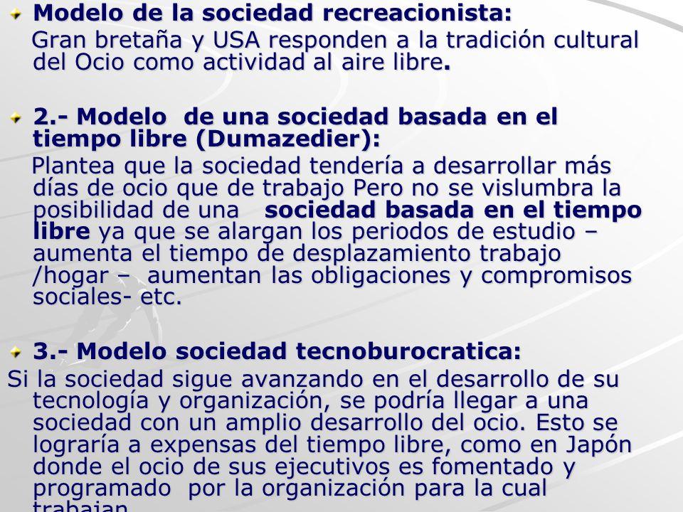 Modelo de la sociedad recreacionista: Gran bretaña y USA responden a la tradición cultural del Ocio como actividad al aire libre. Gran bretaña y USA r