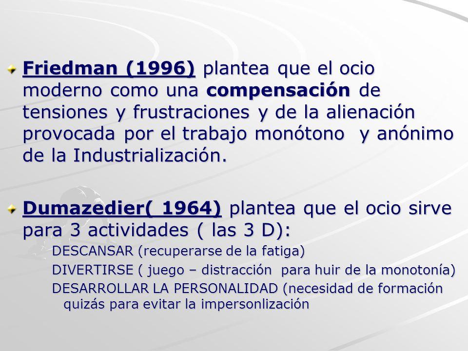 Friedman (1996) plantea que el ocio moderno como una compensación de tensiones y frustraciones y de la alienación provocada por el trabajo monótono y