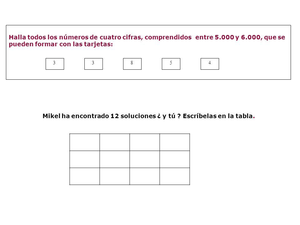 33854 Halla todos los números de cuatro cifras, comprendidos entre 5.000 y 6.000, que se pueden formar con las tarjetas: Mikel ha encontrado 12 soluci