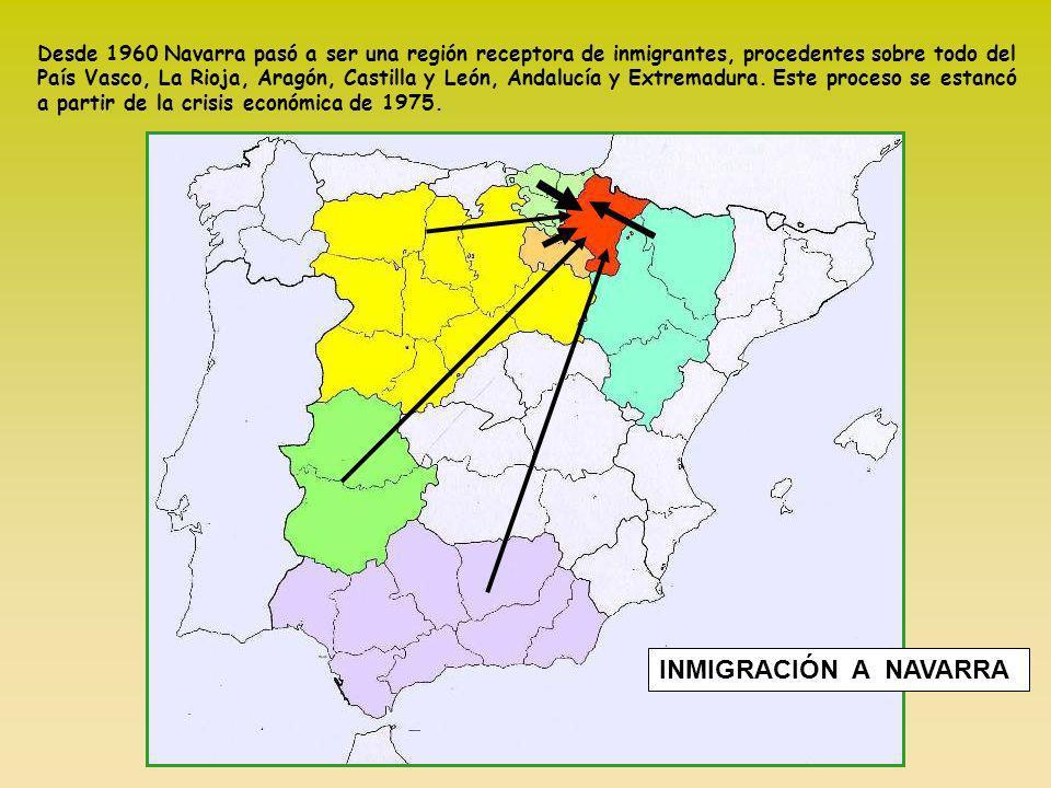 INMIGRACIÓN A NAVARRA Desde 1960 Navarra pasó a ser una región receptora de inmigrantes, procedentes sobre todo del País Vasco, La Rioja, Aragón, Cast