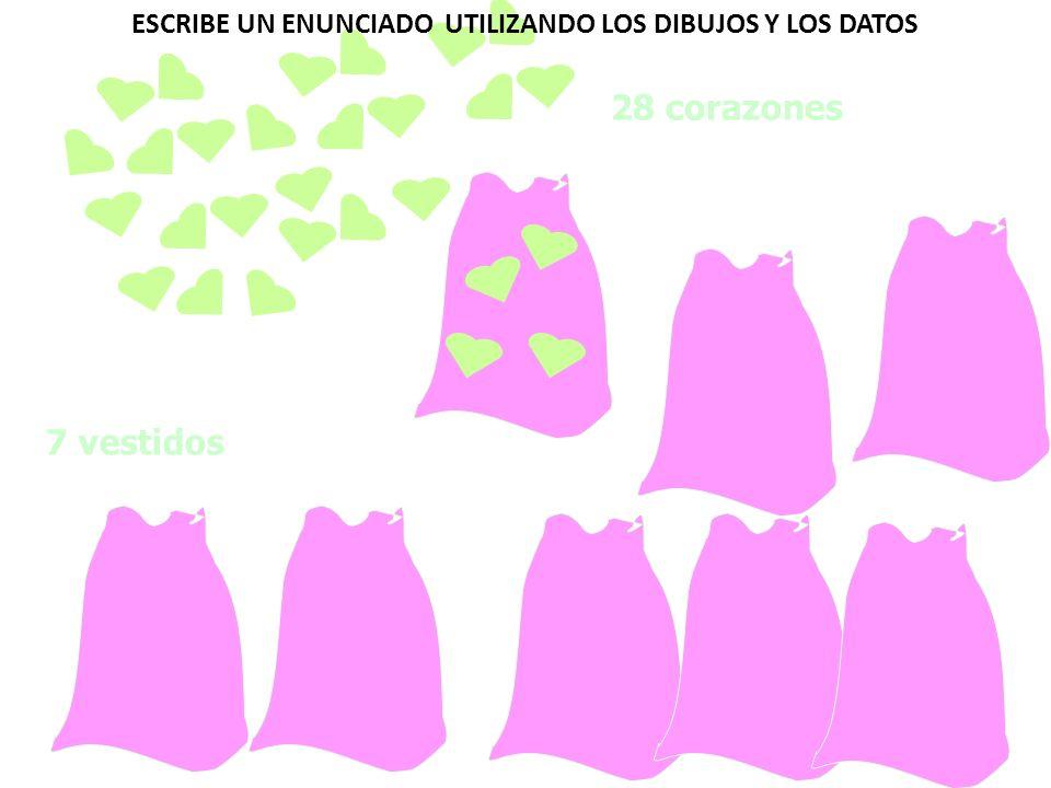 28 corazones 7 vestidos ESCRIBE UN ENUNCIADO UTILIZANDO LOS DIBUJOS Y LOS DATOS