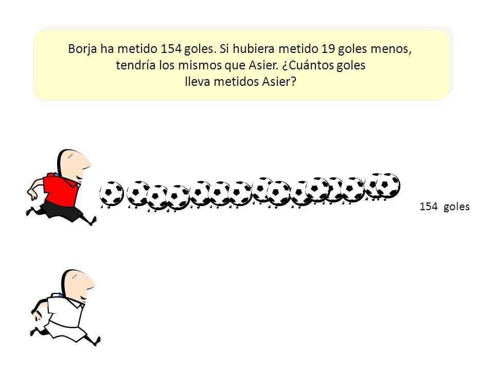 Borja ha metido 154 goles. Si hubiera metido 19 goles menos, tendría los mismos que Asier. ¿Cuántos goles lleva metidos Asier? Borja ha metido 154 gol