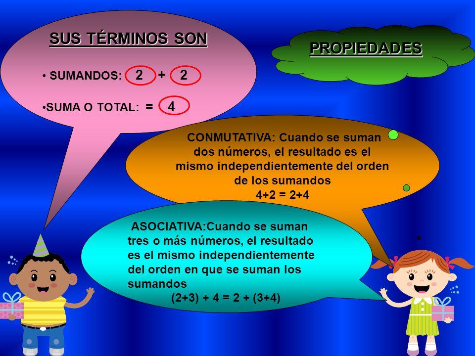 SUS TÉRMINOS SON SUMANDOS: 2 + 2 SUMA O TOTAL: = 4 CONMUTATIVA: Cuando se suman dos números, el resultado es el mismo independientemente del orden de