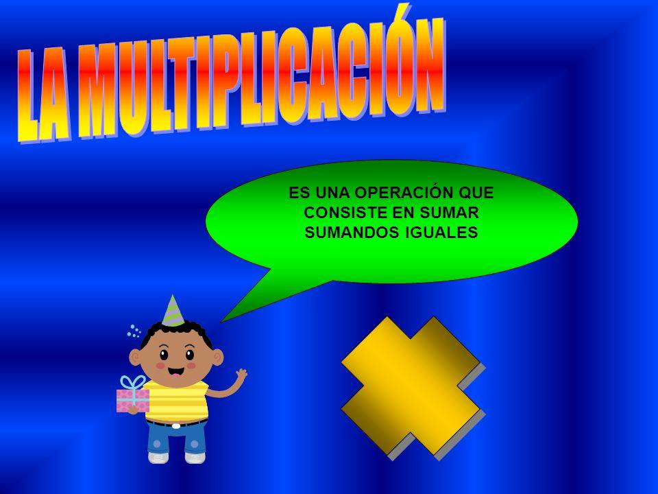SUS TÉRMINOS SON FACTORES 2 X 2 PRODUCTO = 4 CONMUTATIVA: Cuando se multiplican dos números, el producto es el mismo sin importar el orden de los multiplicandos 4 X 2 = 2 X 4 ASOCIATIVA:Cuando se multiplican tres o más números, el producto es el mismo sin importar como se agrupan los factores.