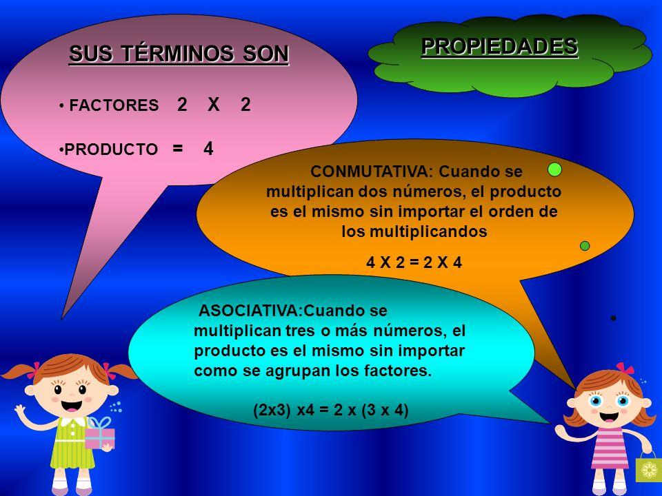 SUS TÉRMINOS SON FACTORES 2 X 2 PRODUCTO = 4 CONMUTATIVA: Cuando se multiplican dos números, el producto es el mismo sin importar el orden de los mult