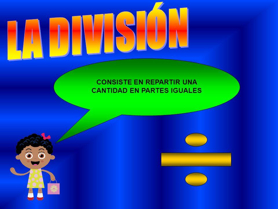 TÉRMINOS a.DIVIDENDO (49474) b.DIVISOR (7) c.COCIENTE (7067) d.RESTO ( 5 ) 49474 7 047 7067 54 5 PARA COMPROBAR QUE HEMOS HECHO CORRECTAMENTE LA DIVISIÓN, DEBEMOS HACER LO SIGUIENTE: DIVISOR X COCIENTE + RESTO = DIVIDENDO