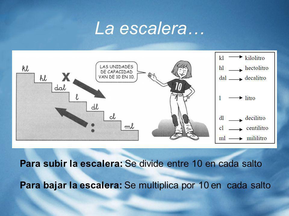 La escalera… Para subir la escalera: Se divide entre 10 en cada salto Para bajar la escalera: Se multiplica por 10 en cada salto