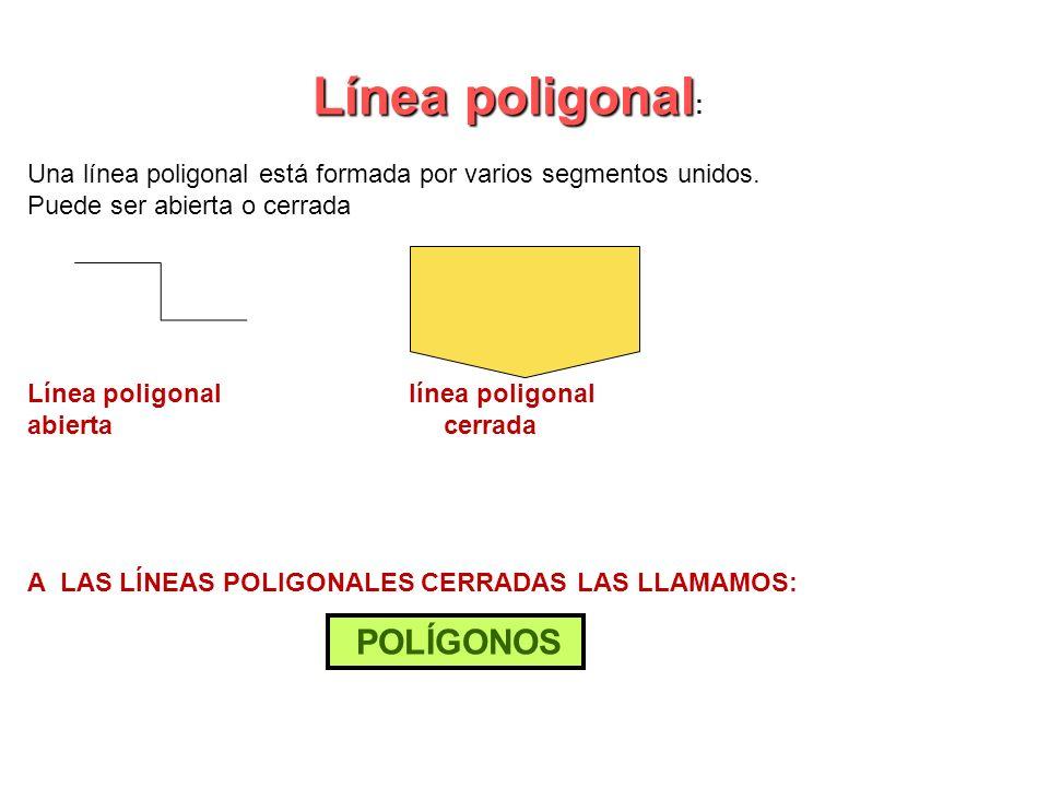 Línea poligonal : Una línea poligonal está formada por varios segmentos unidos. Puede ser abierta o cerrada Línea poligonal línea poligonal abierta ce
