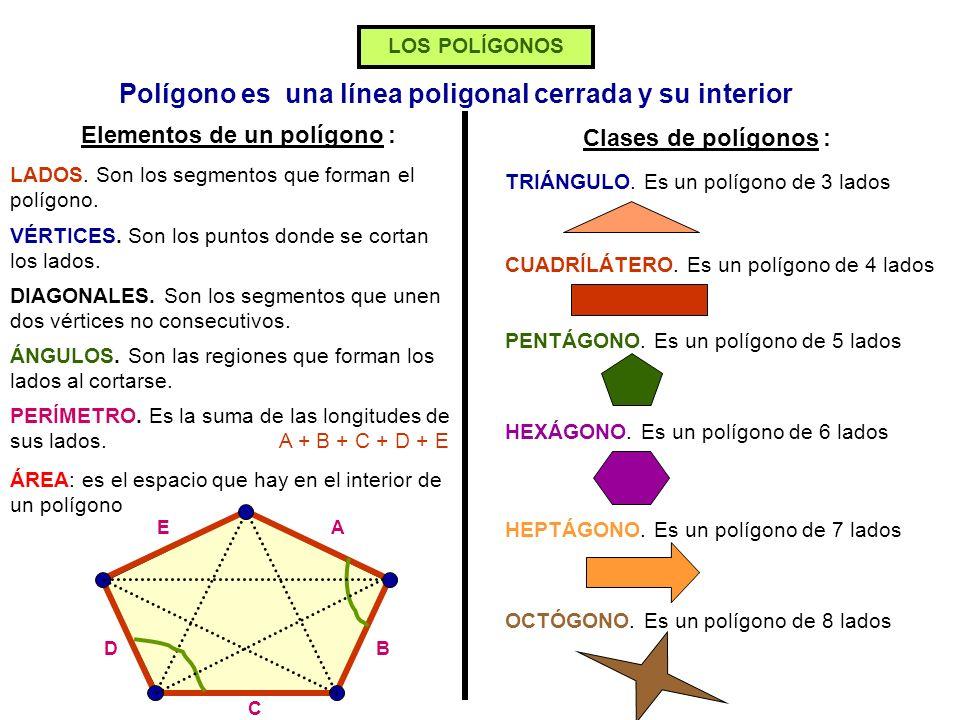 LOS POLÍGONOS LADOS. Son los segmentos que forman el polígono. Elementos de un polígono : Polígono es una línea poligonal cerrada y su interior VÉRTIC