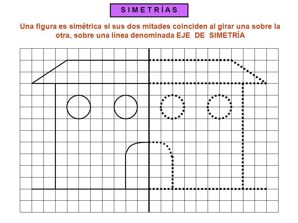 Una figura es simétrica si sus dos mitades coinciden al girar una sobre la otra, sobre una línea denominada EJE DE SIMETRÍA