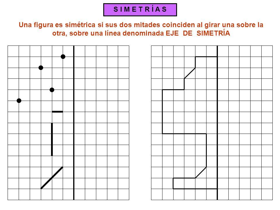 S I M E T R Í A S Una figura es simétrica si sus dos mitades coinciden al girar una sobre la otra, sobre una línea denominada EJE DE SIMETRÍA
