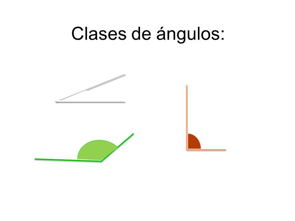 Clases de ángulos: